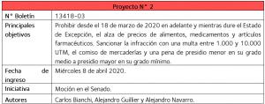 Detalle proyecto número 2