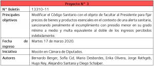 Detalle proyecto número 3