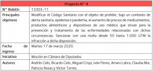 Detalle proyecto número 4