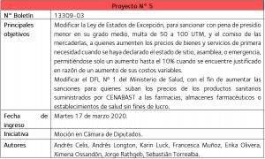 Detalle proyecto número 5