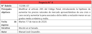 Detalle proyecto número 6