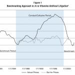 comparacion precios colusión contrafactual