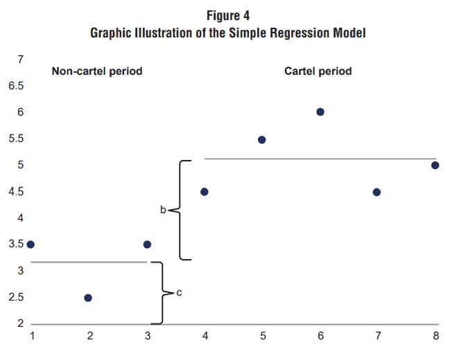 ilustración modelo regresión lineal